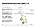 Nozioni minime di bilancio pubblico